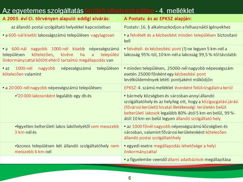 Az egyetemes szolgáltatás területi elhelyezkedése - 4. melléklet