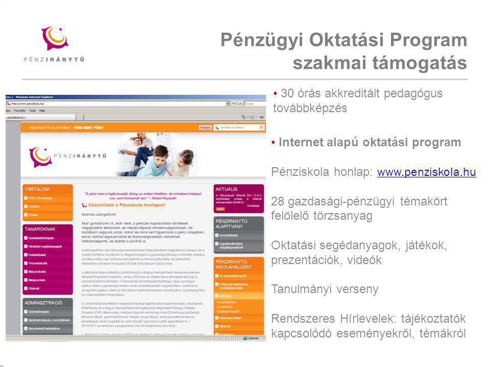 Pénzügyi Oktatási Program szakmai támogatás