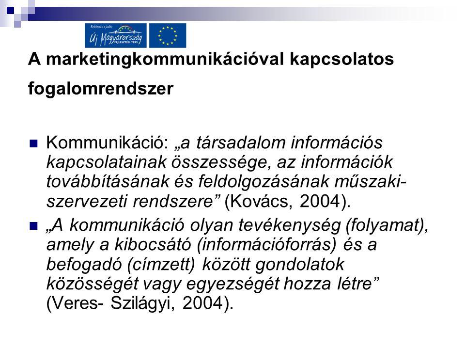 A marketingkommunikációval kapcsolatos fogalomrendszer
