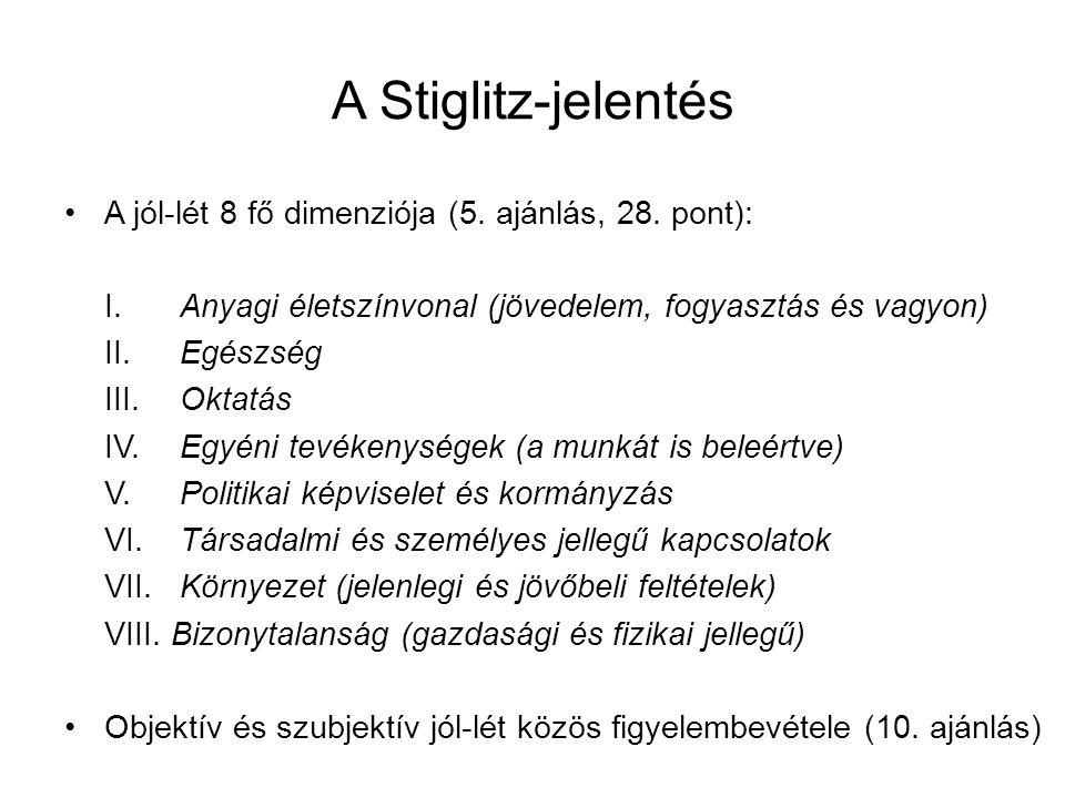 A Stiglitz-jelentés A jól-lét 8 fő dimenziója (5. ajánlás, 28. pont):