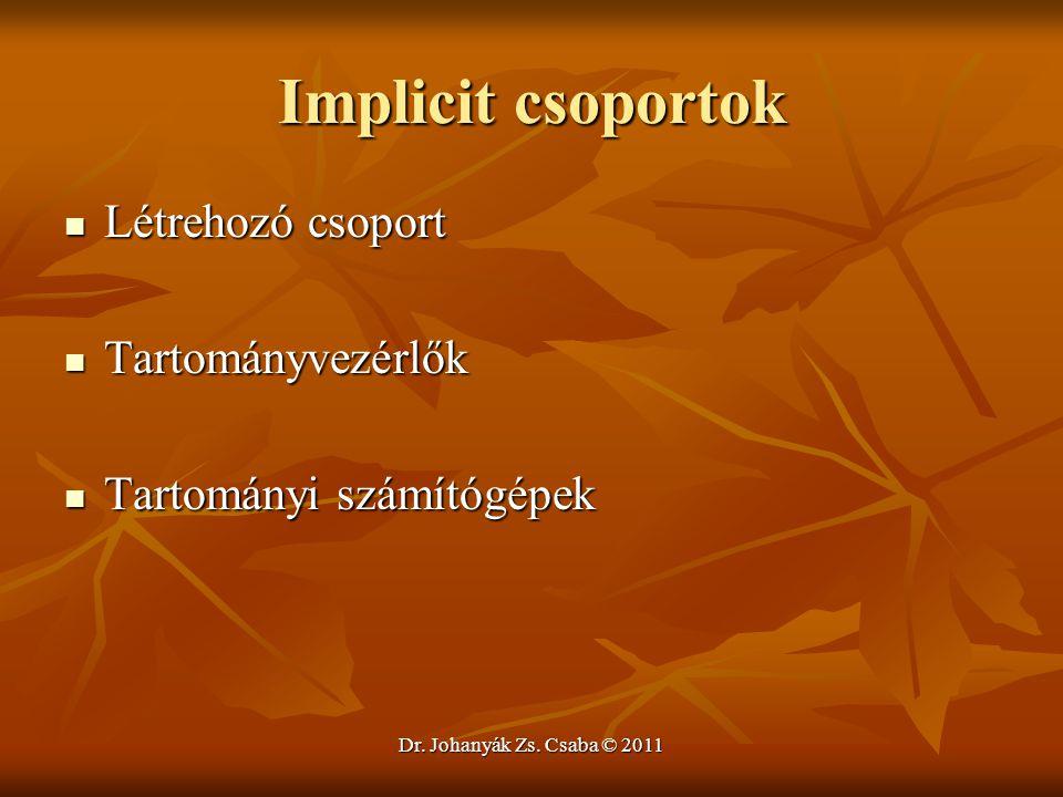 Implicit csoportok Létrehozó csoport Tartományvezérlők