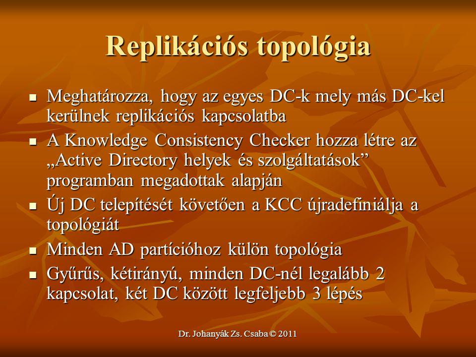 Replikációs topológia