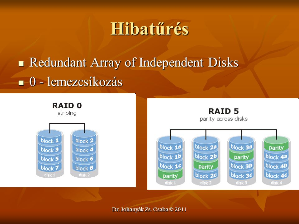 Hibatűrés Redundant Array of Independent Disks 0 - lemezcsíkozás