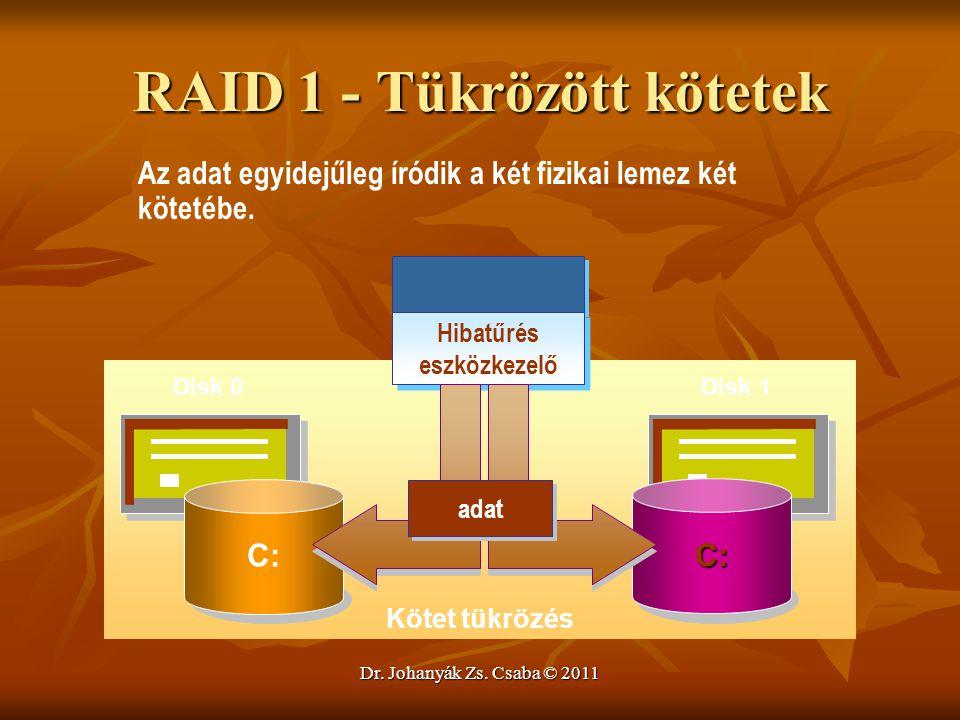 RAID 1 - Tükrözött kötetek
