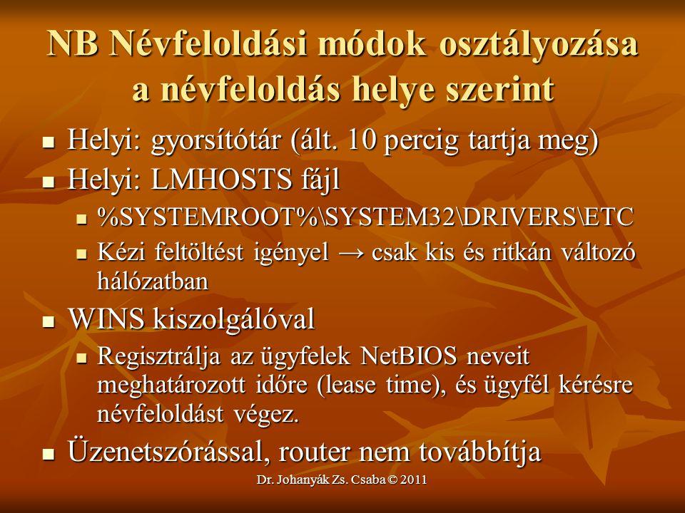 NB Névfeloldási módok osztályozása a névfeloldás helye szerint