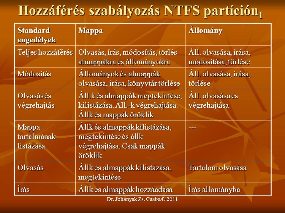 Hozzáférés szabályozás NTFS partíción1