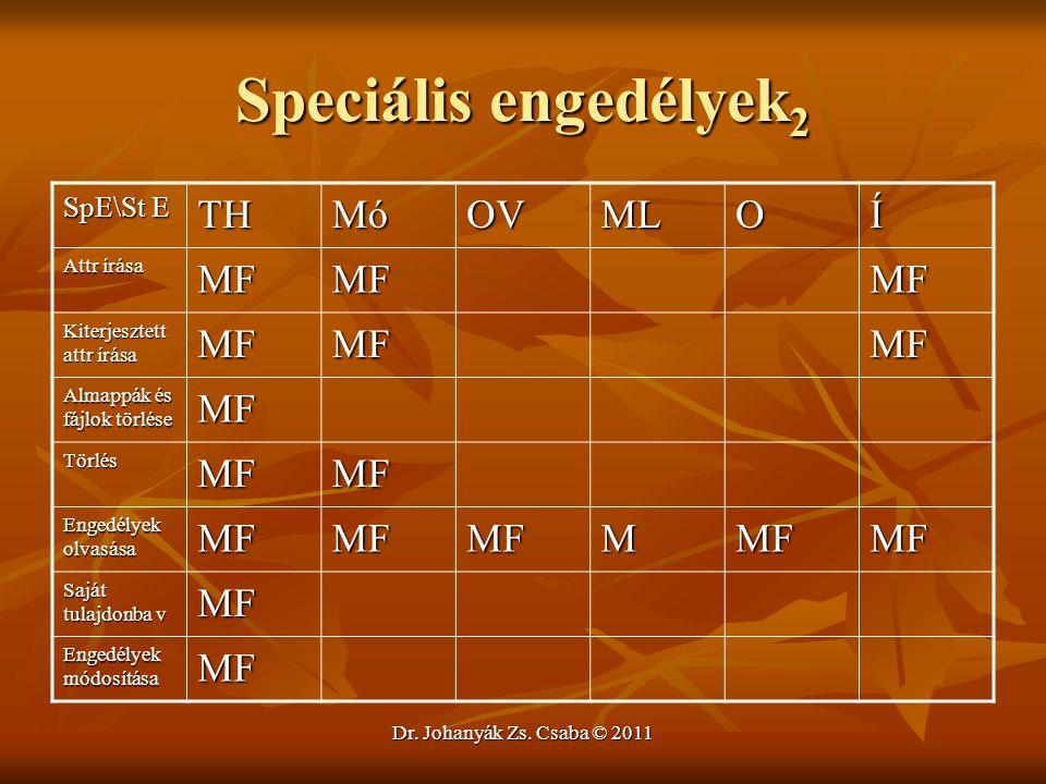 Speciális engedélyek2 TH Mó OV ML O Í MF M SpE\St E Attr írása