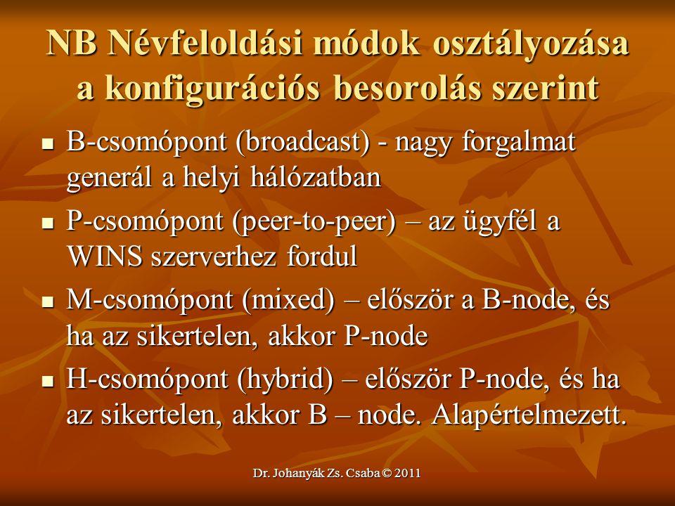 NB Névfeloldási módok osztályozása a konfigurációs besorolás szerint