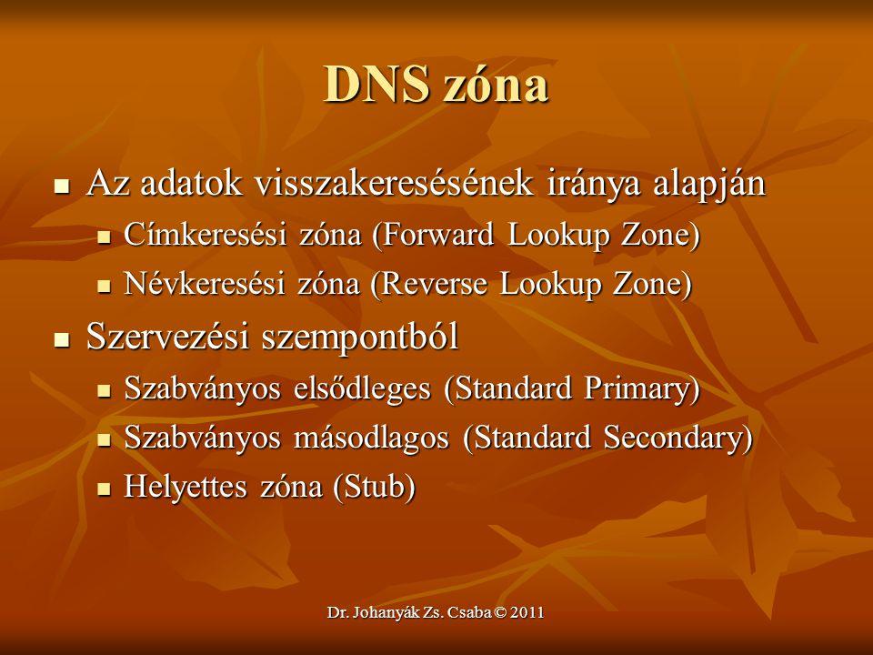 DNS zóna Az adatok visszakeresésének iránya alapján