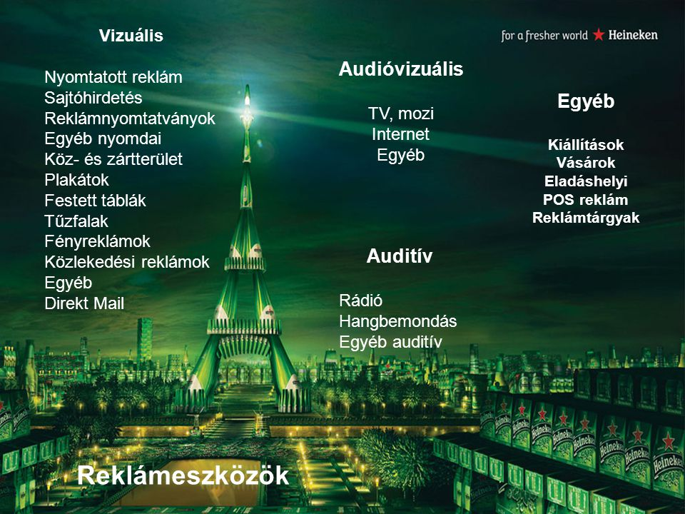 Reklámeszközök Audióvizuális Egyéb Auditív Vizuális Nyomtatott reklám