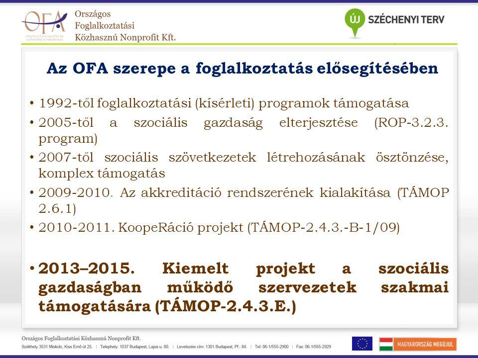 Az OFA szerepe a foglalkoztatás elősegítésében