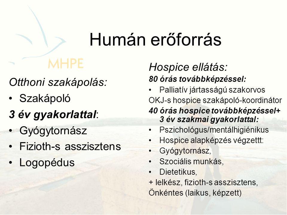 Humán erőforrás Hospice ellátás: Otthoni szakápolás: Szakápoló