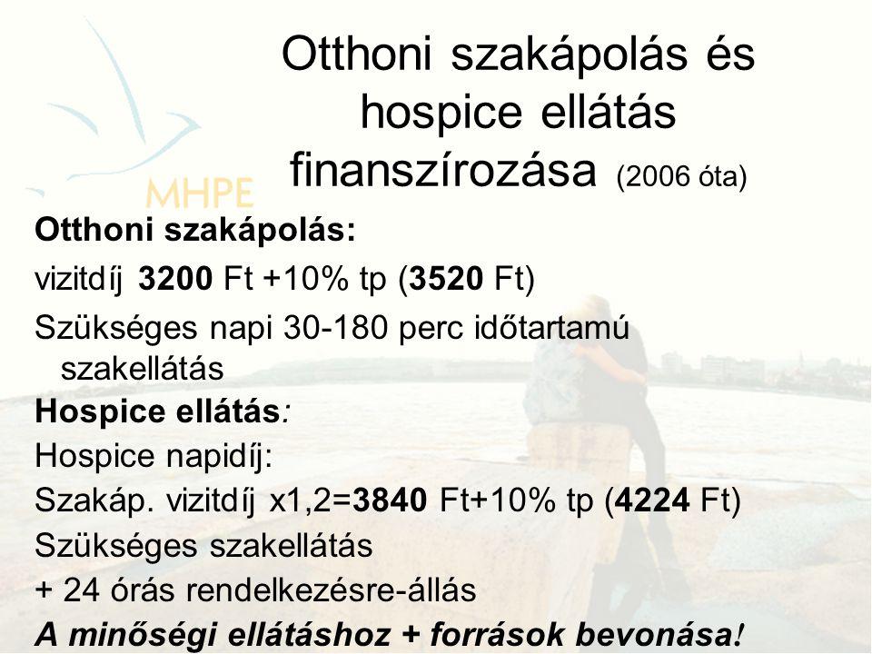 Otthoni szakápolás és hospice ellátás finanszírozása (2006 óta)