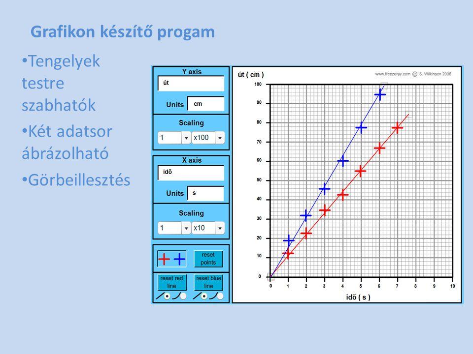 Grafikon készítő progam