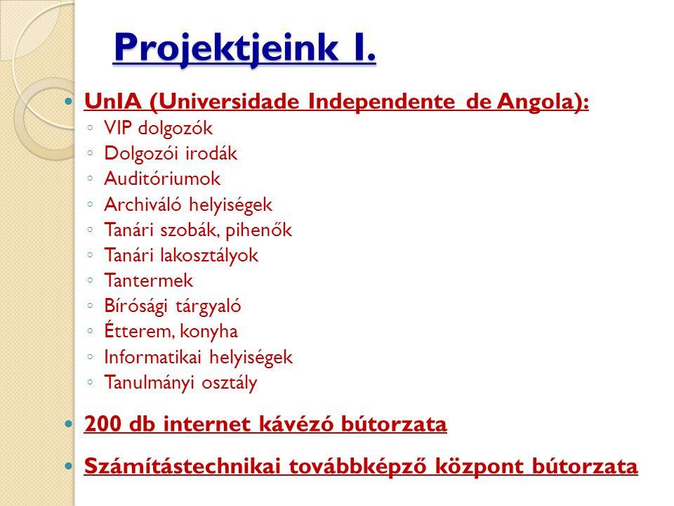 Projektjeink I. UnIA (Universidade Independente de Angola):