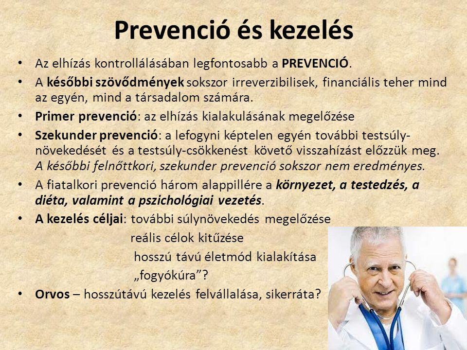 Prevenció és kezelés Az elhízás kontrollálásában legfontosabb a PREVENCIÓ.