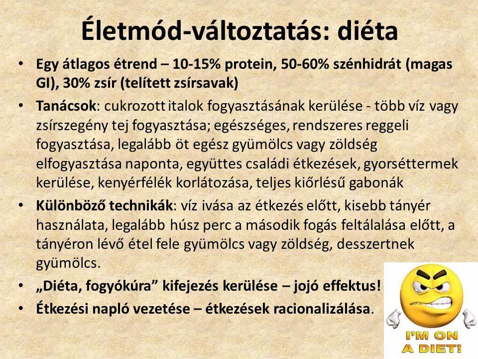 Életmód-változtatás: diéta