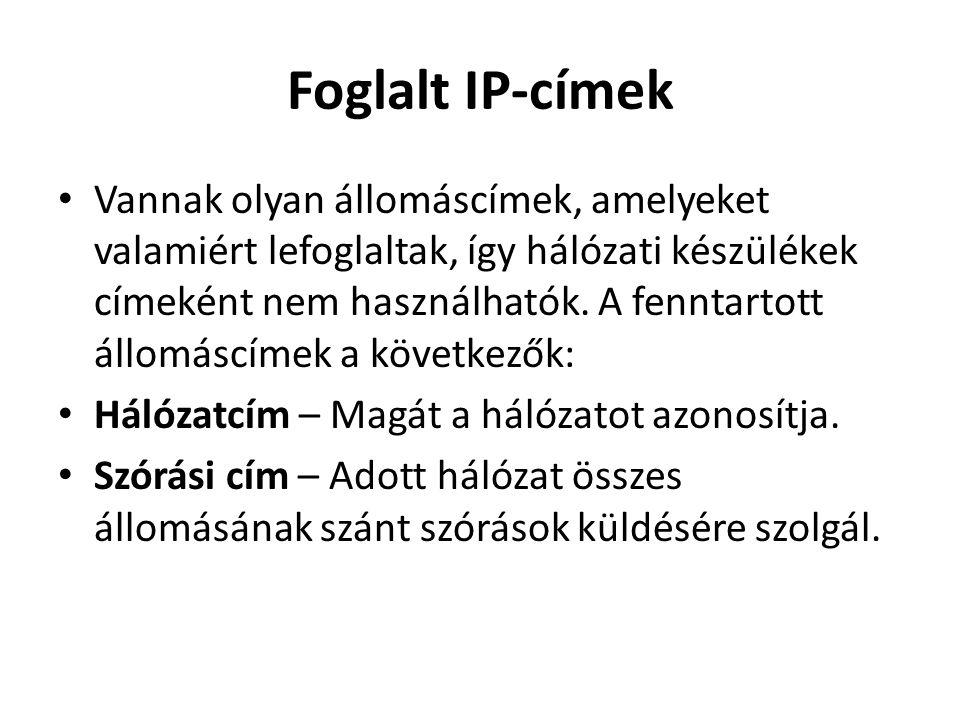Foglalt IP-címek