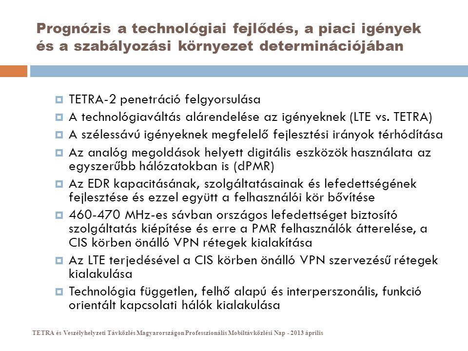 TETRA-2 penetráció felgyorsulása