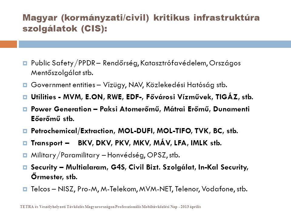 Magyar (kormányzati/civil) kritikus infrastruktúra szolgálatok (CIS):