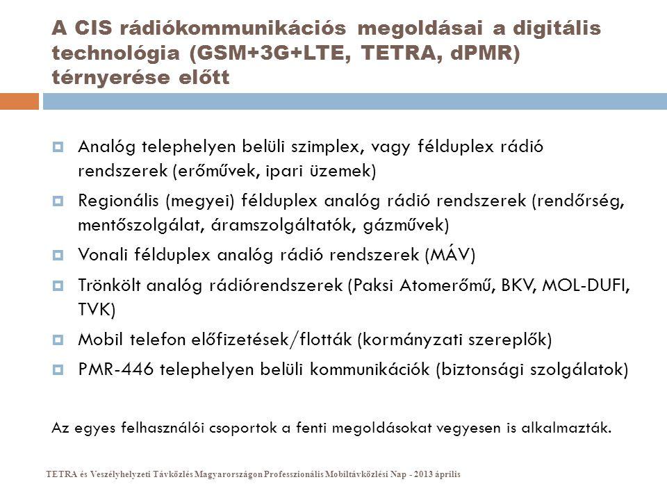 Vonali félduplex analóg rádió rendszerek (MÁV)