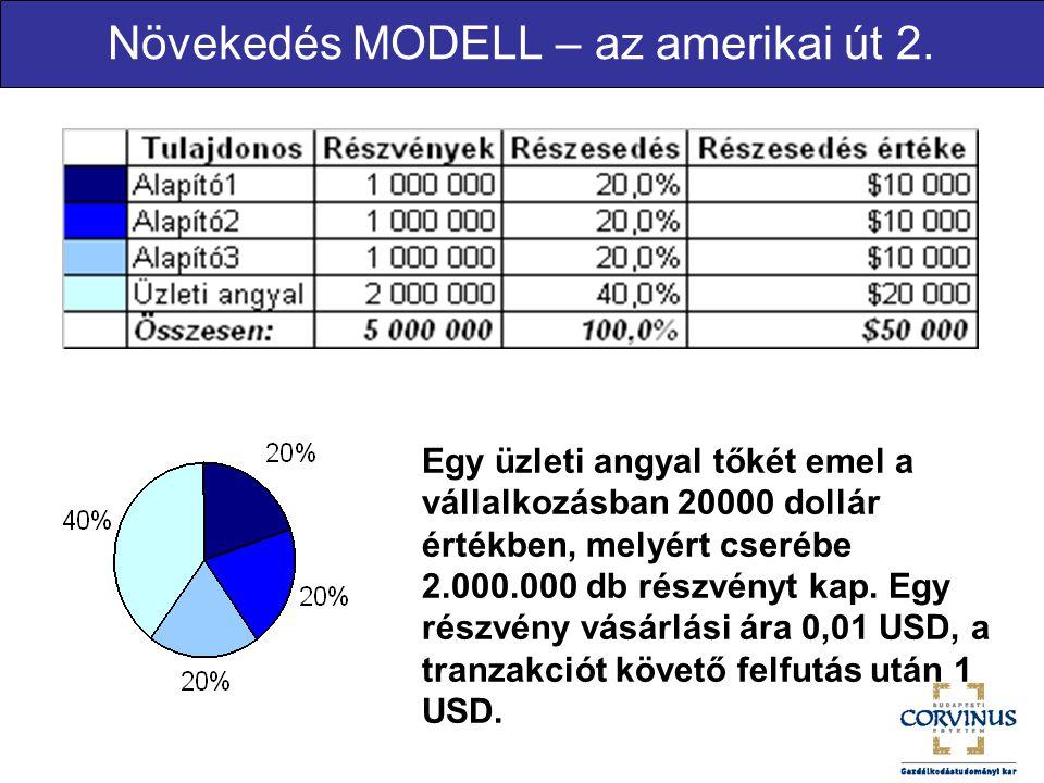 Növekedés MODELL – az amerikai út 2.