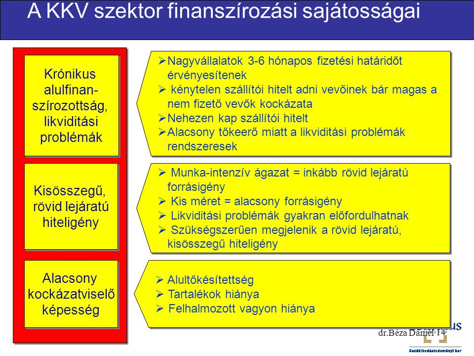 A KKV szektor finanszírozási sajátosságai