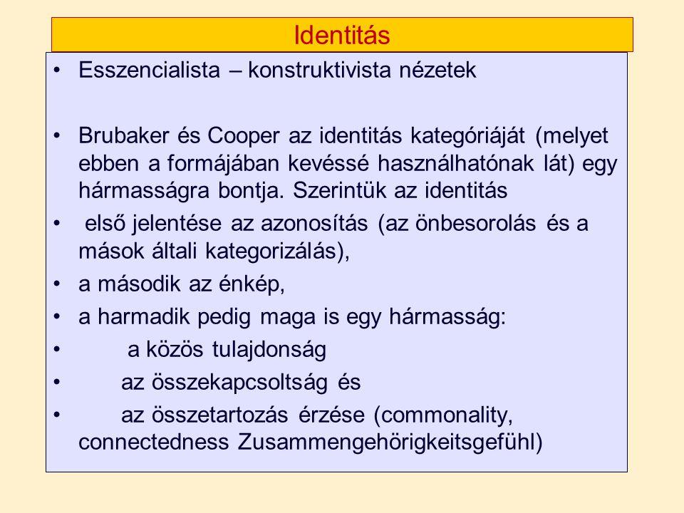 Identitás Esszencialista – konstruktivista nézetek