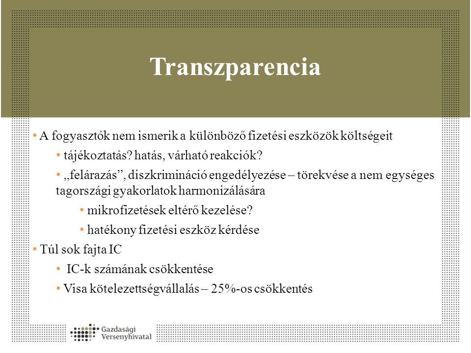 Transzparencia A fogyasztók nem ismerik a különböző fizetési eszközök költségeit. tájékoztatás hatás, várható reakciók