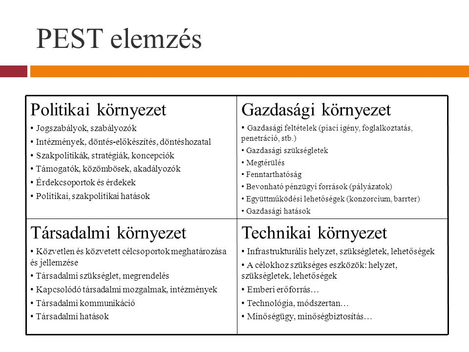 PEST elemzés Politikai környezet Gazdasági környezet
