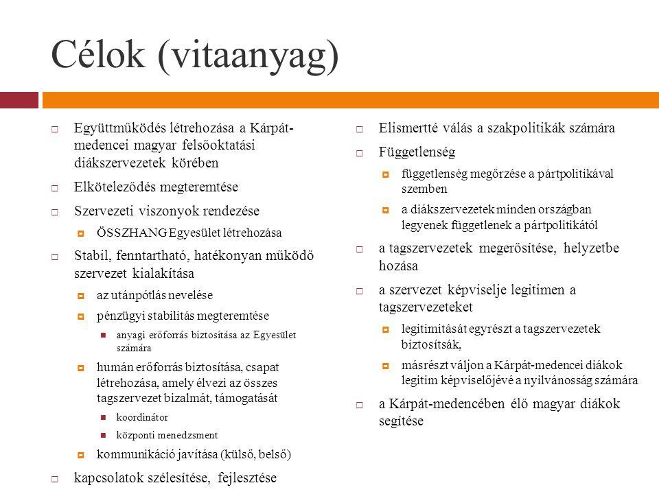 Célok (vitaanyag) Együttműködés létrehozása a Kárpát- medencei magyar felsőoktatási diákszervezetek körében.