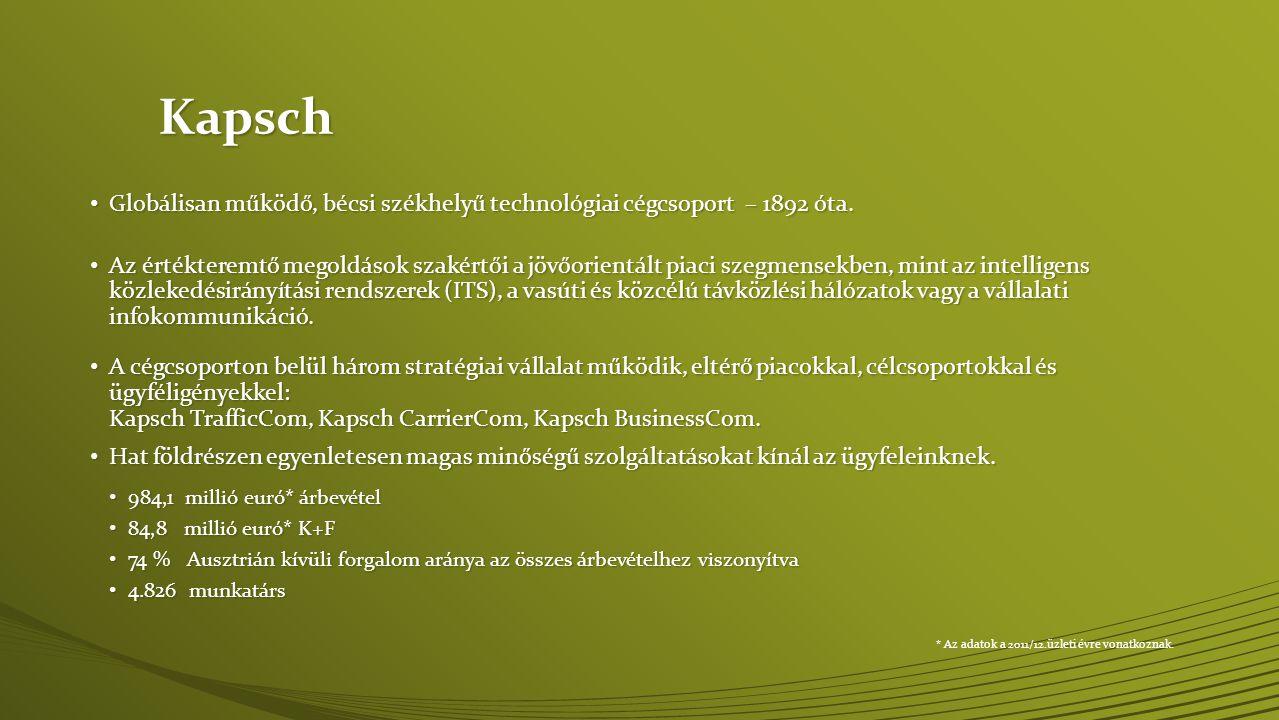 Kapsch Globálisan működő, bécsi székhelyű technológiai cégcsoport – 1892 óta.