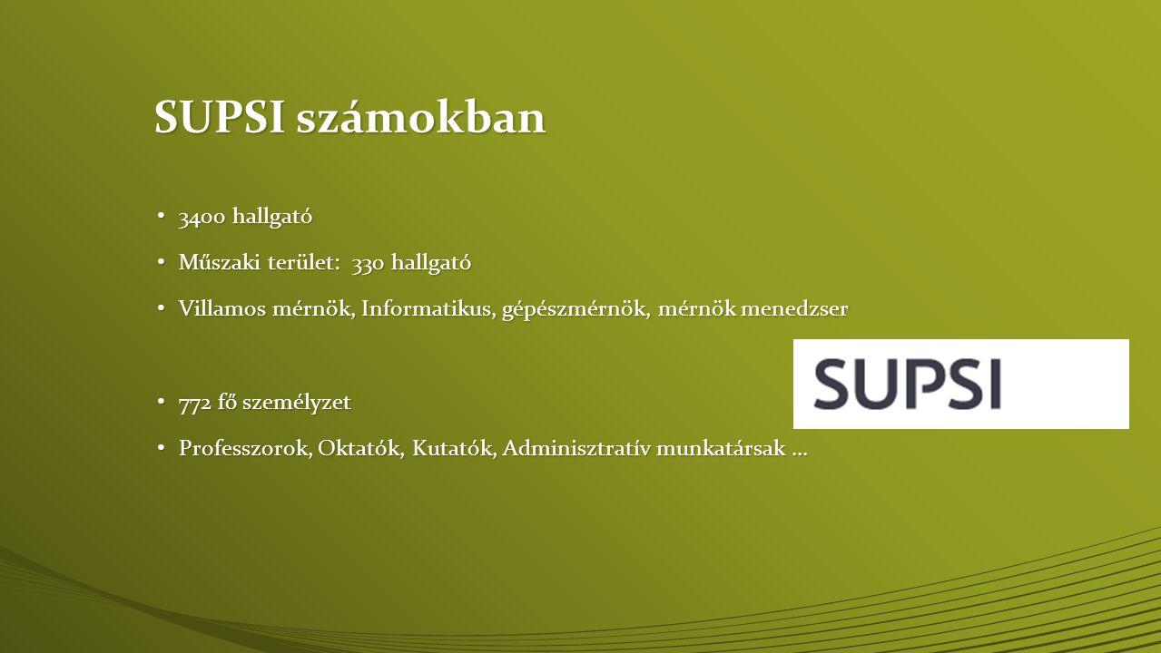 SUPSI számokban 3400 hallgató Műszaki terület: 330 hallgató