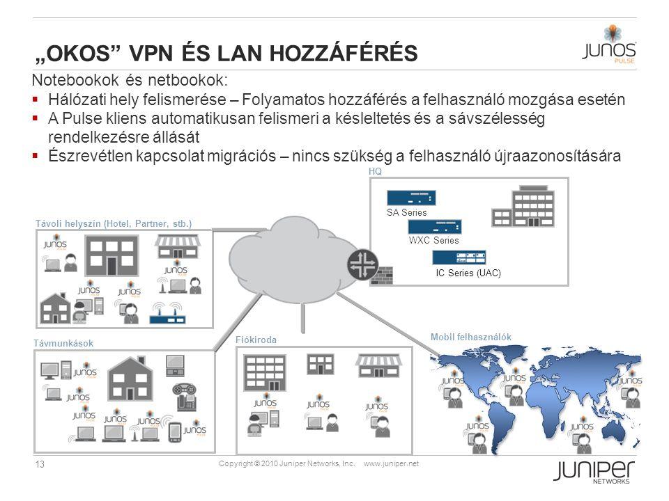 """""""Okos VPN és LAN hozzáférés"""