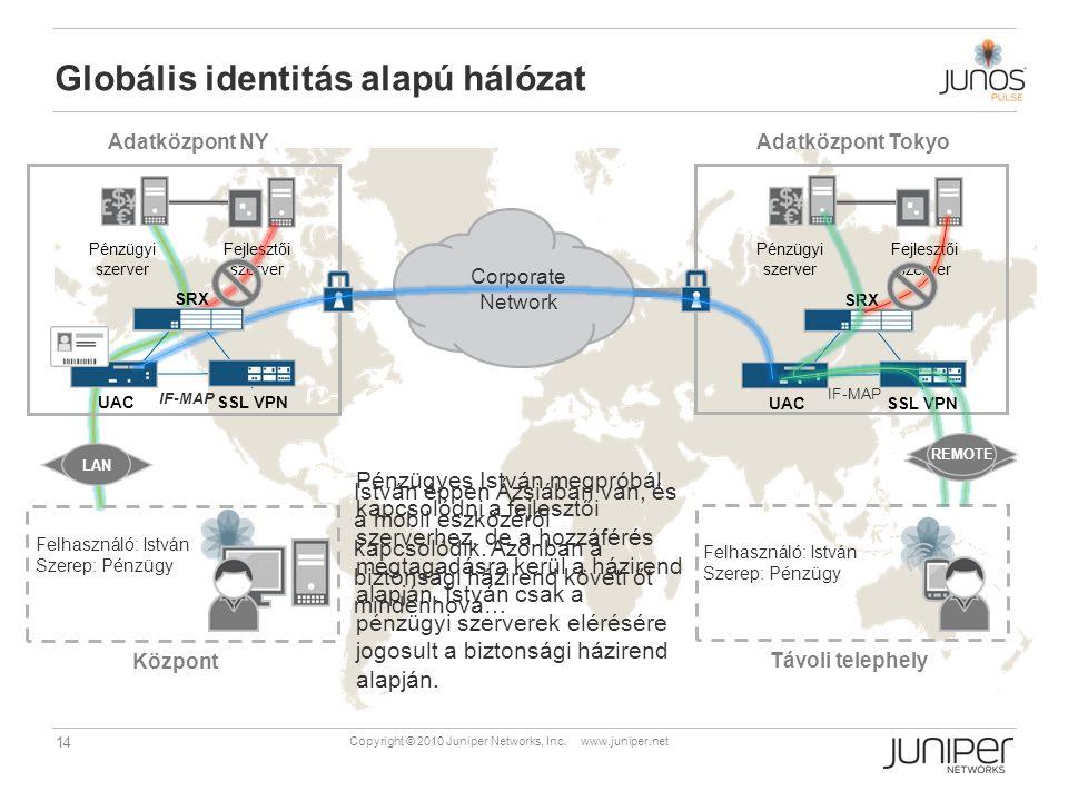 Globális identitás alapú hálózat