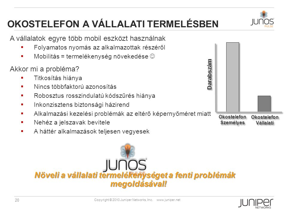 Okostelefon a vállalati termelésben