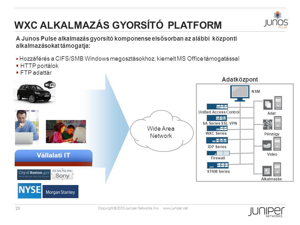 WXC alkalmazás gyorsító platform