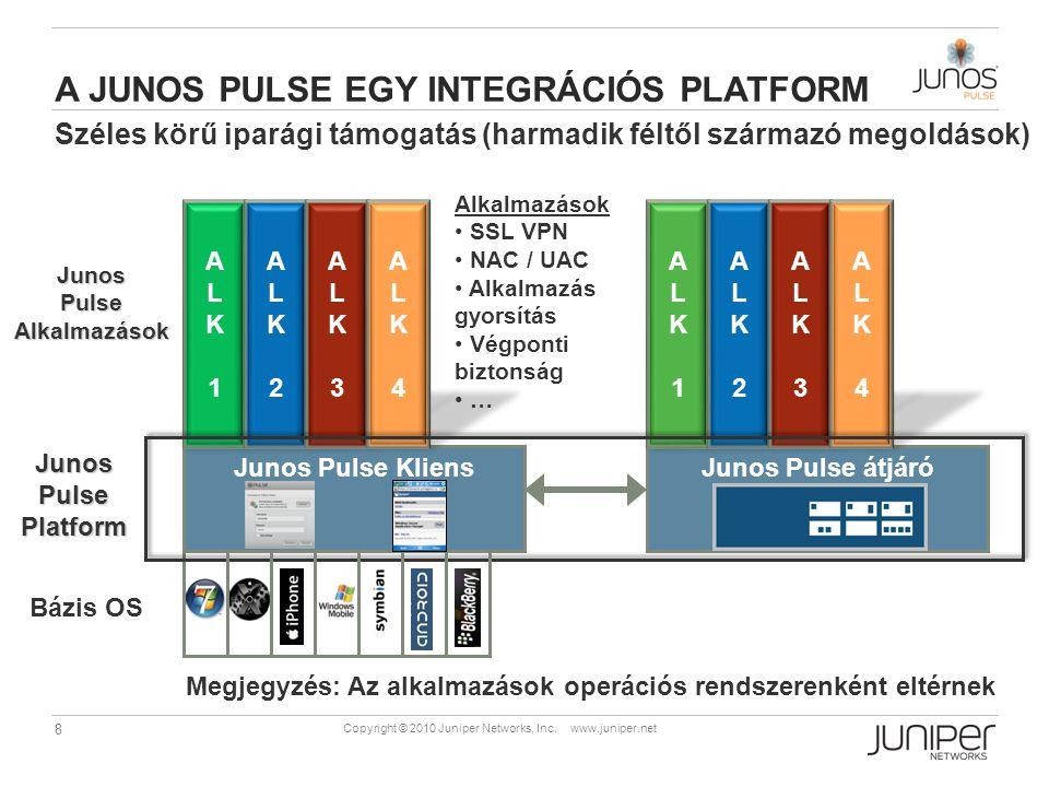 A Junos Pulse egy integrációs platform