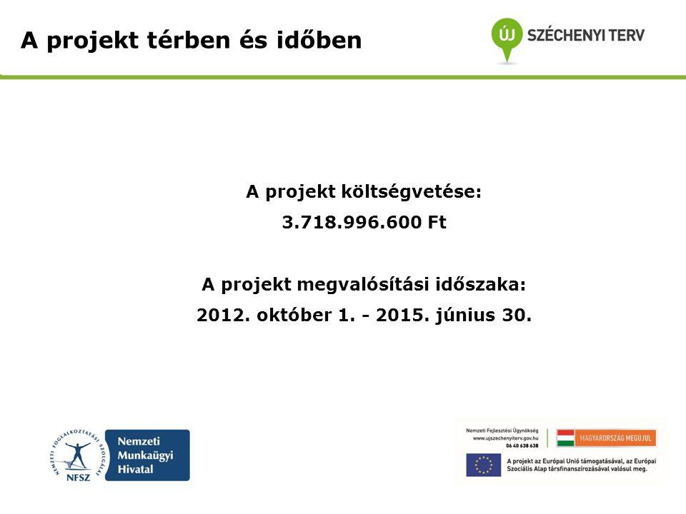 A projekt költségvetése: A projekt megvalósítási időszaka: