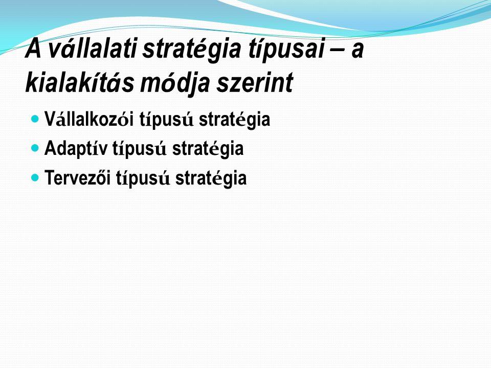 A vállalati stratégia típusai – a kialakítás módja szerint