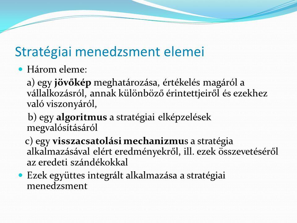 Stratégiai menedzsment elemei