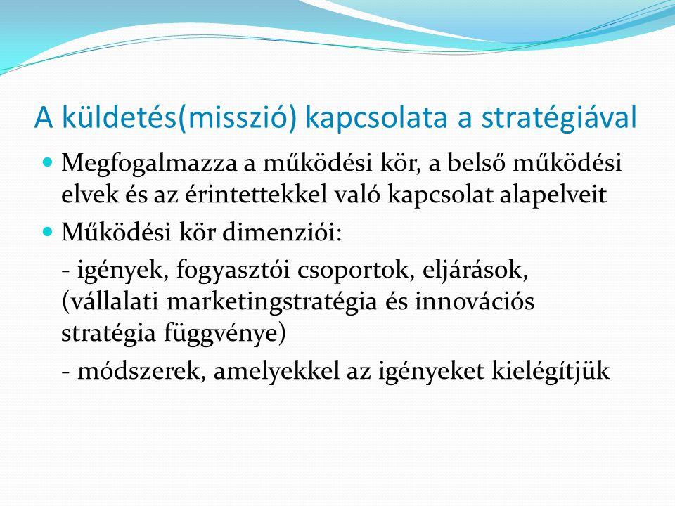 A küldetés(misszió) kapcsolata a stratégiával