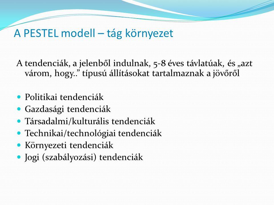 A PESTEL modell – tág környezet
