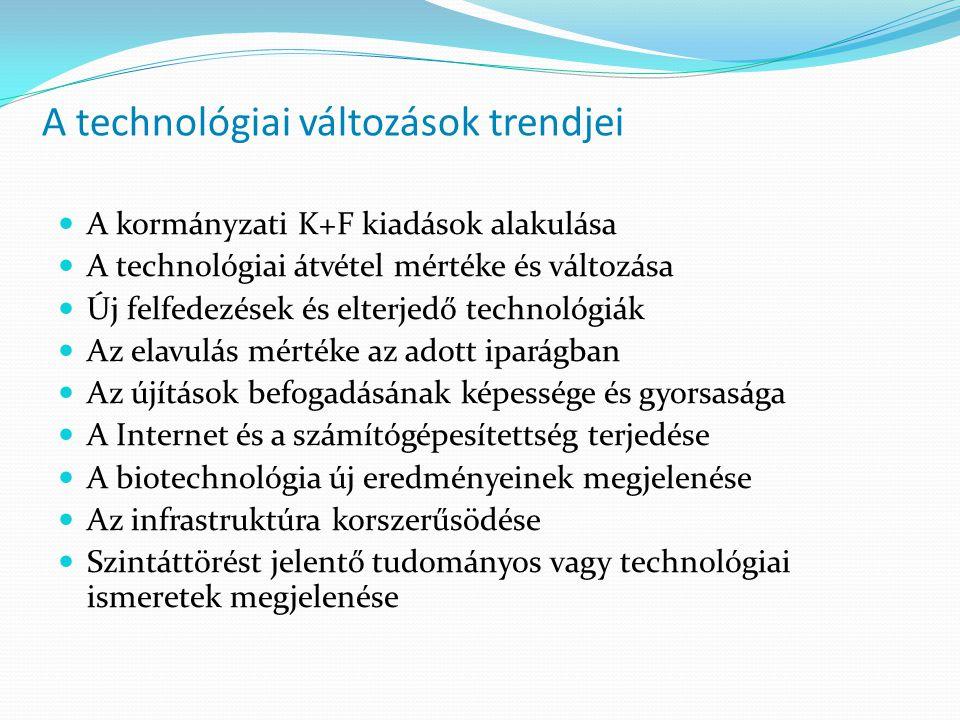 A technológiai változások trendjei