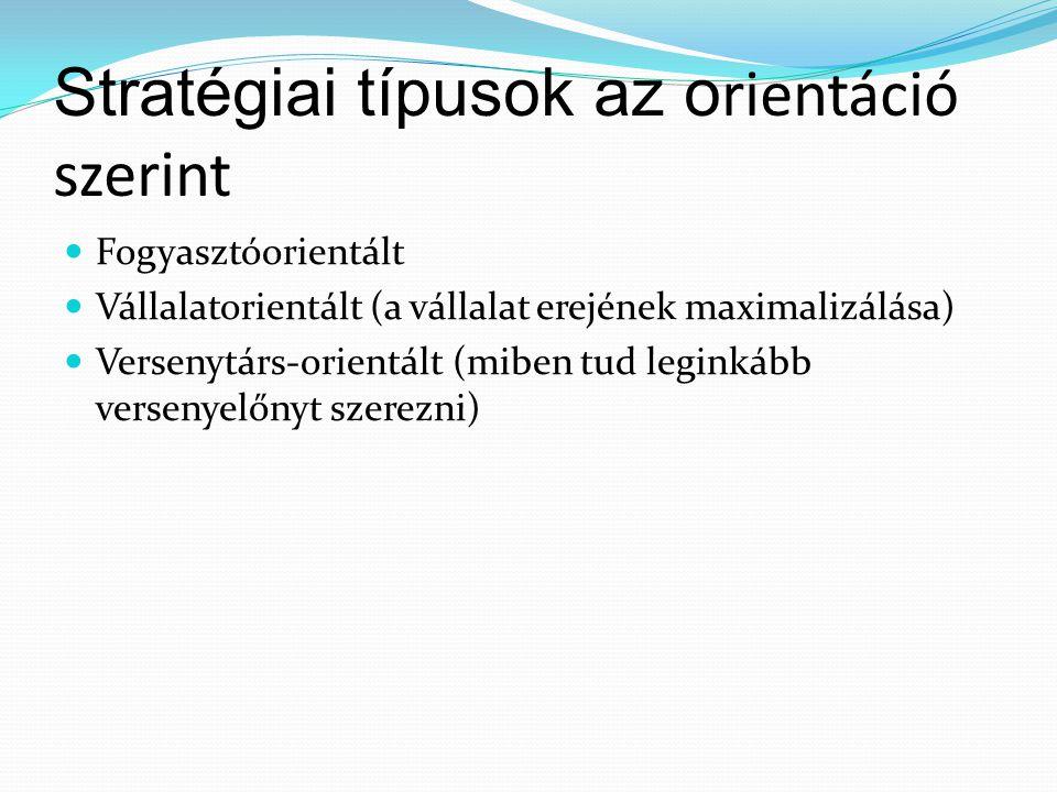 Stratégiai típusok az orientáció szerint