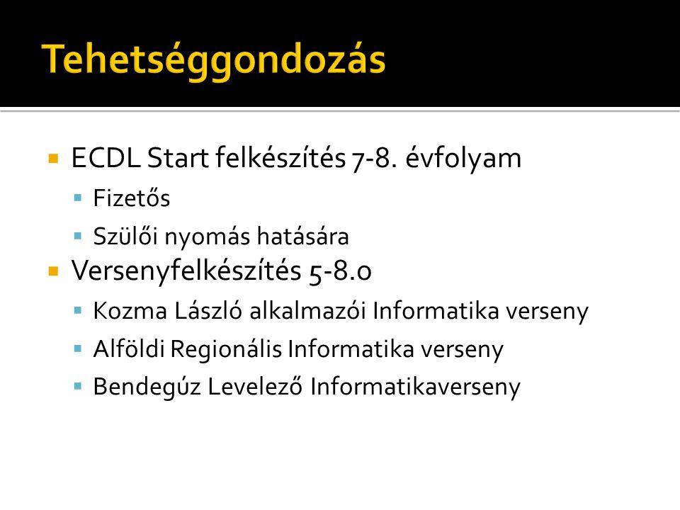 Tehetséggondozás ECDL Start felkészítés 7-8. évfolyam
