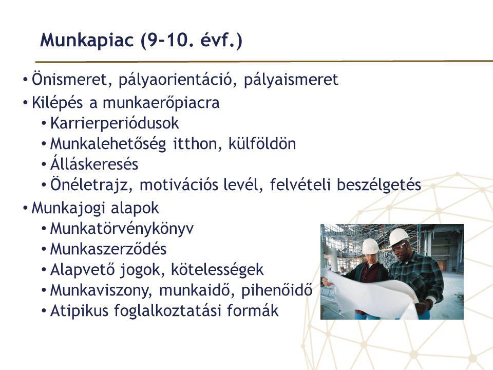 Munkapiac (9-10. évf.) Önismeret, pályaorientáció, pályaismeret