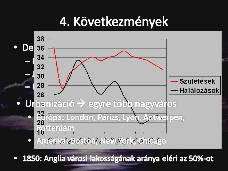 4. Következmények Demográfiai robbanás
