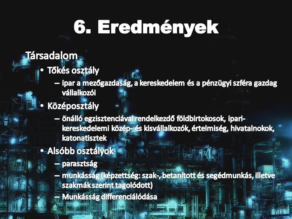 6. Eredmények Társadalom Tőkés osztály Középosztály Alsóbb osztályok