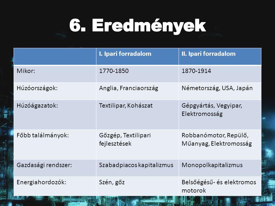 6. Eredmények I. Ipari forradalom II. Ipari forradalom Mikor: